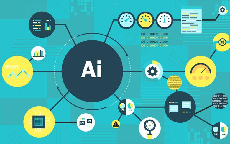 AI conversational business